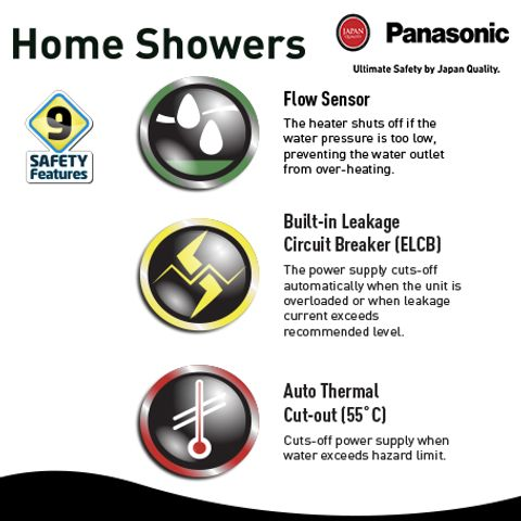 Panasonic Electric Home Shower Heater DH-3PL1